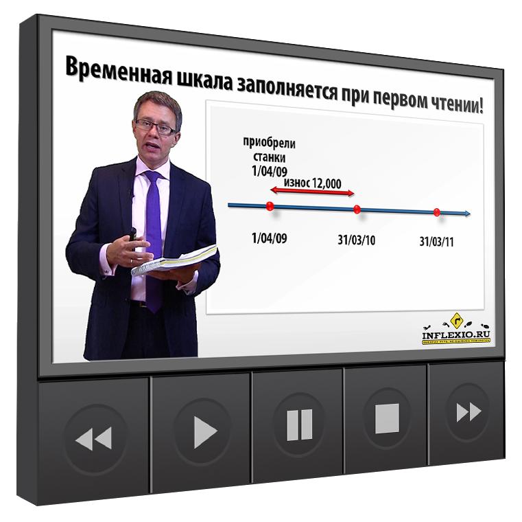 Видео-решения